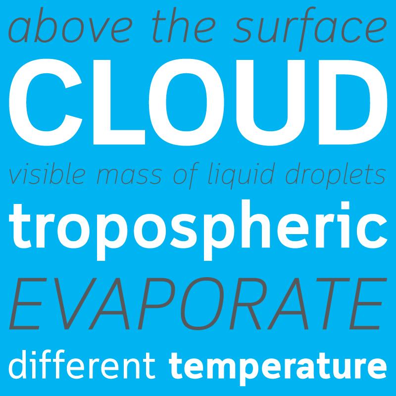 Typomancer_Cloud_Sans